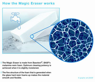 magic eraser