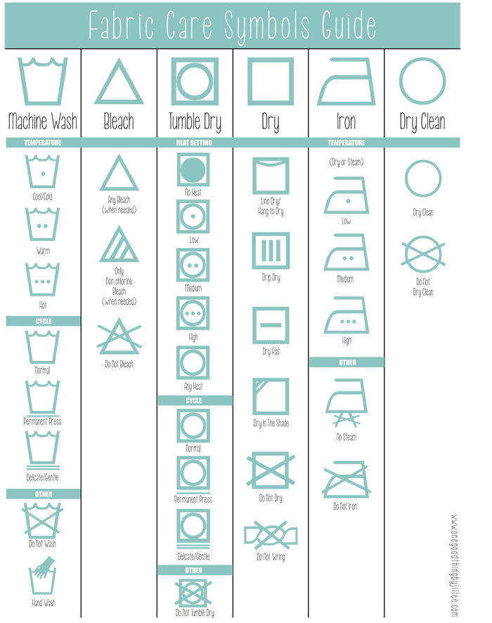 photograph about Laundry Symbols Printable identified as Laundry Symbols Built Straightforward! · Jillee