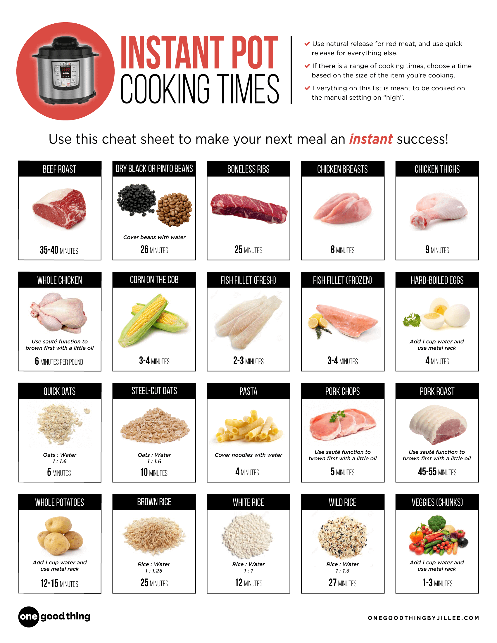 "This Is The ""Cheat Sheet"" That Every Instant Pot Owner Needs e"